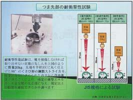 【安全靴の耐衝撃性試験情報】